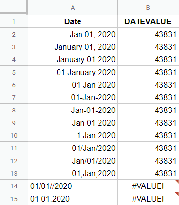 Date format with DateValue function result