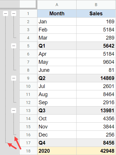 Multiple layers when rows or columns are grouped