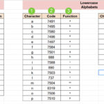 Character Code and Function to get subscript and superscripts in Google Sheets 1