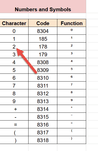 Getting the Superscript of a number