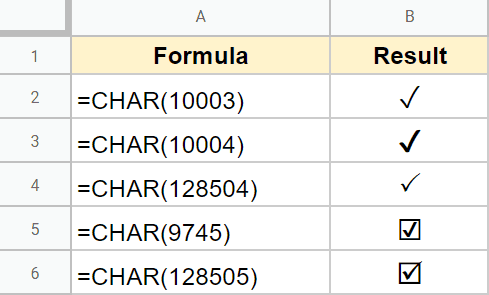 CHAR formula to insert checkmark in Google Sheets