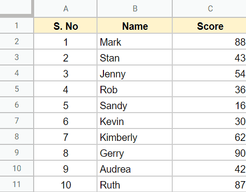 Data where rows have been numbered