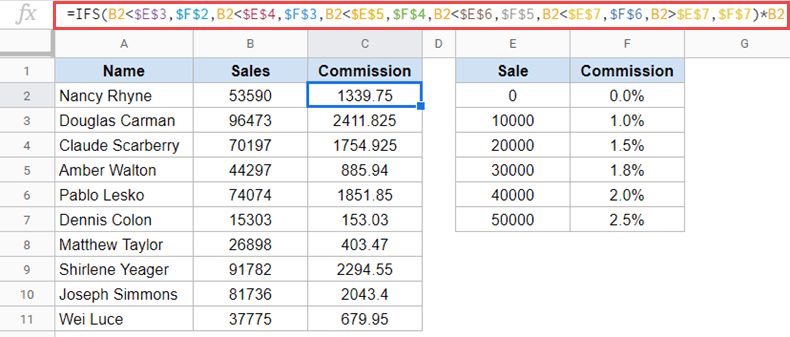 IFS formula to get commission value