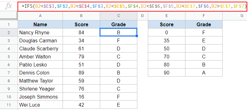 IFS formula to get the student grades