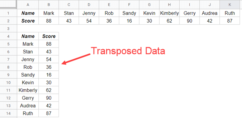 Transposed Data using Paste Special