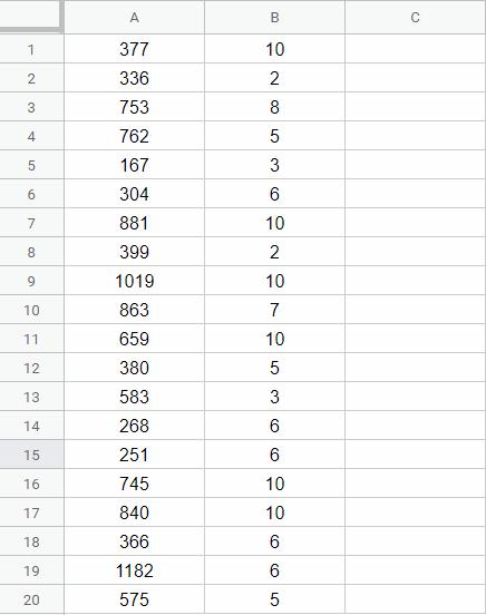 Dataset to divide columns