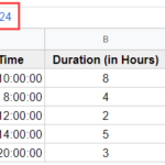 Formula to add hours in Google Sheets