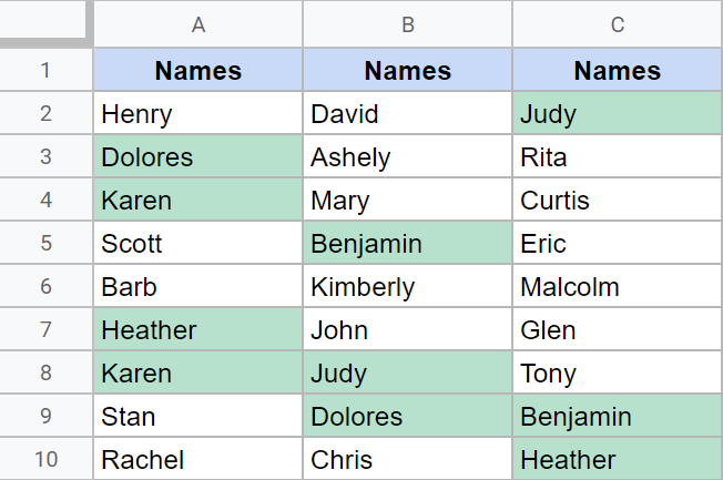 Dataset where duplicates are highlighted in multiple columns