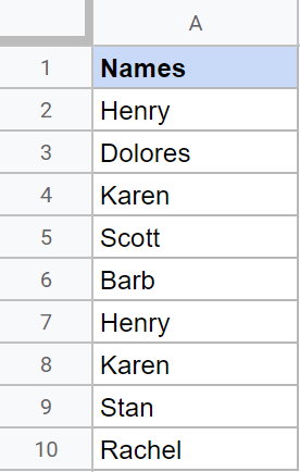 Names data with duplicate