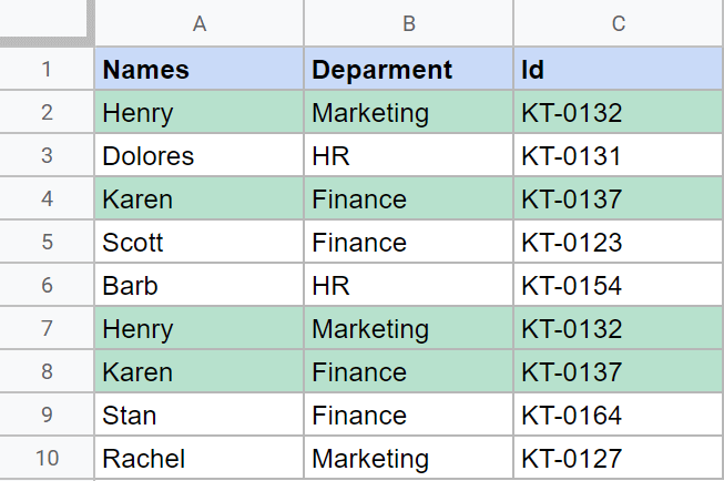 Row Duplicates highlighted