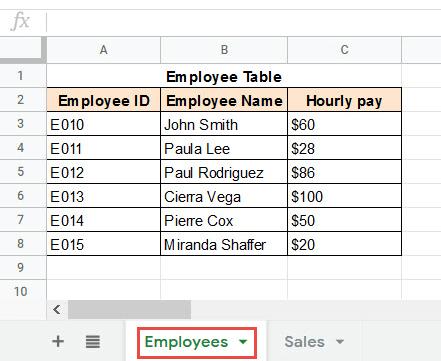 Employees Sheet