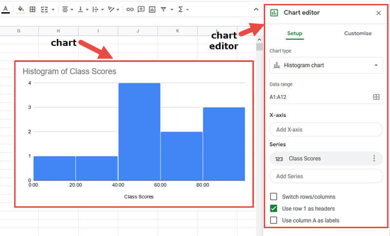 Chart and the chart editor