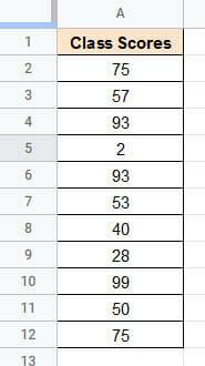 Data for creating the histogram