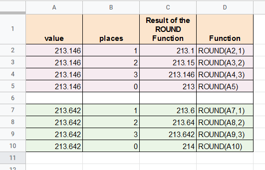 How to Round Numbers Using the ROUND Function