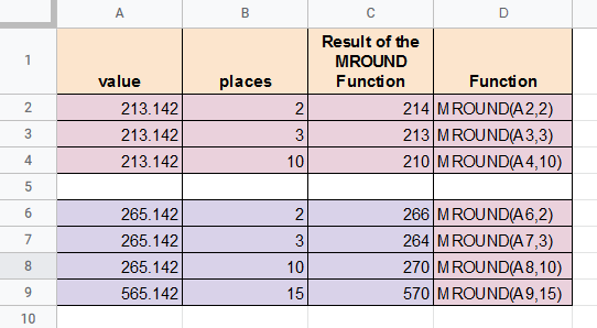 MROUND Function in Google Sheets