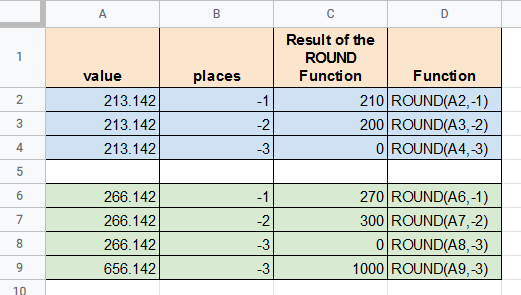 ROUND Function Examples