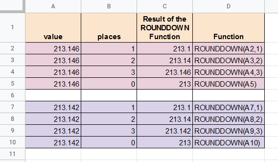 ROUNDDOWN formulas in Google Sheets