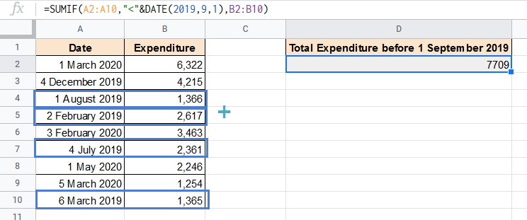 SUMIF with date formula ex[lained