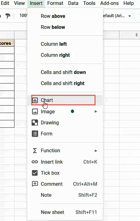 Click on Chart option in Google Sheets