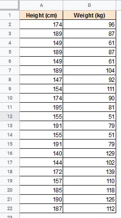 Data for Scatter Plot