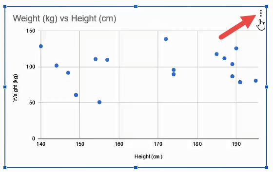 Hamburger ellipsis icon in the scatter plot