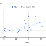 Line of Best Fit in scatter chart in google sheets