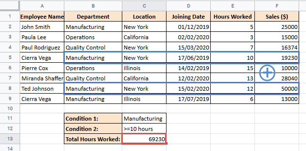 SUMIFS formula explained for total hours worked