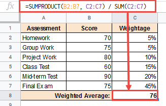 SUMPRODUCT function to calculate weighted average
