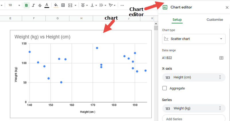 Scatter Plot chart and the chart editor