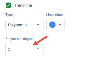 select the polynomial degree