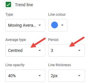 moving average trend line settings