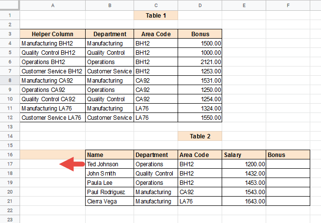 Shift the table back because of the helper column