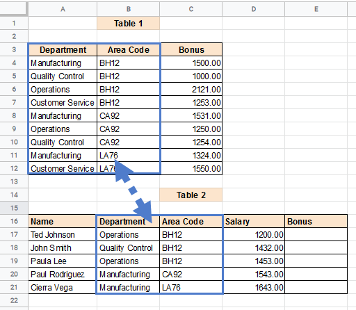 VLOOKUP multiple criteria usecase - Department and area code