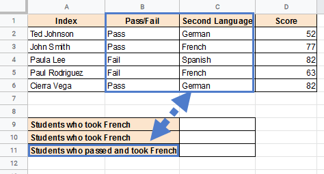 VLOOKUP multiple criteria usecase - pass fail and second language