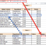 VLOOKUP with multiple criteria formula