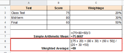 Weighted average of the scores