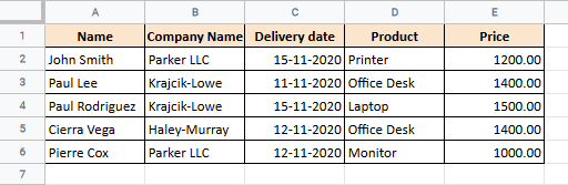 Final dataset after moving the column