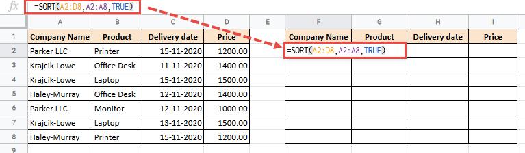 SORT formula in Google Sheets
