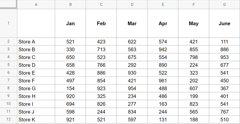 Data to add diagonal line in cell A1