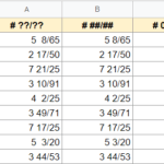 Different Fraction Custom Formatting and results