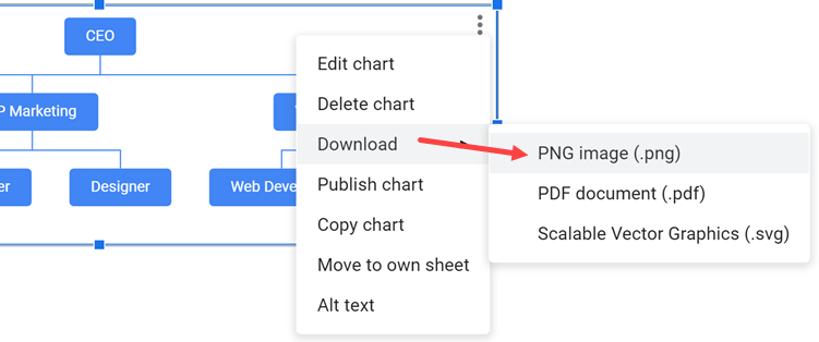 Select the file format to download the org chart