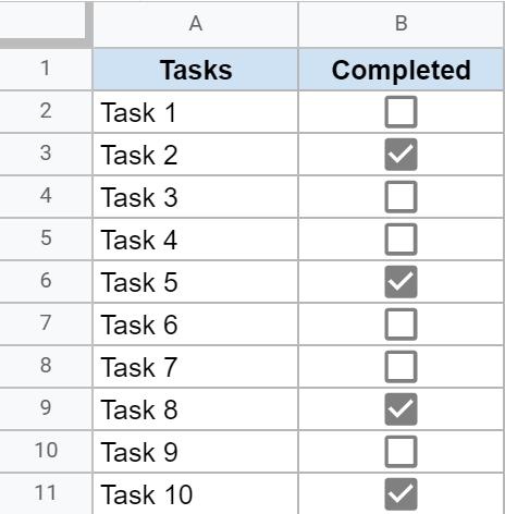Checklist Dataset