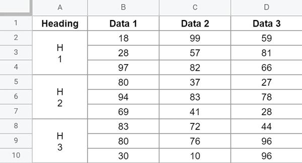 Stacked Vertical Result Google Sheets