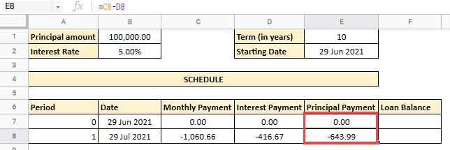 How to Create a Loan Amortization Schedule in Google Sheets