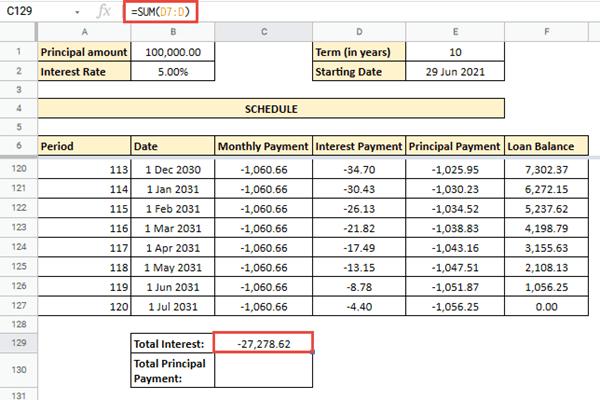 loan amortization spreadsheet