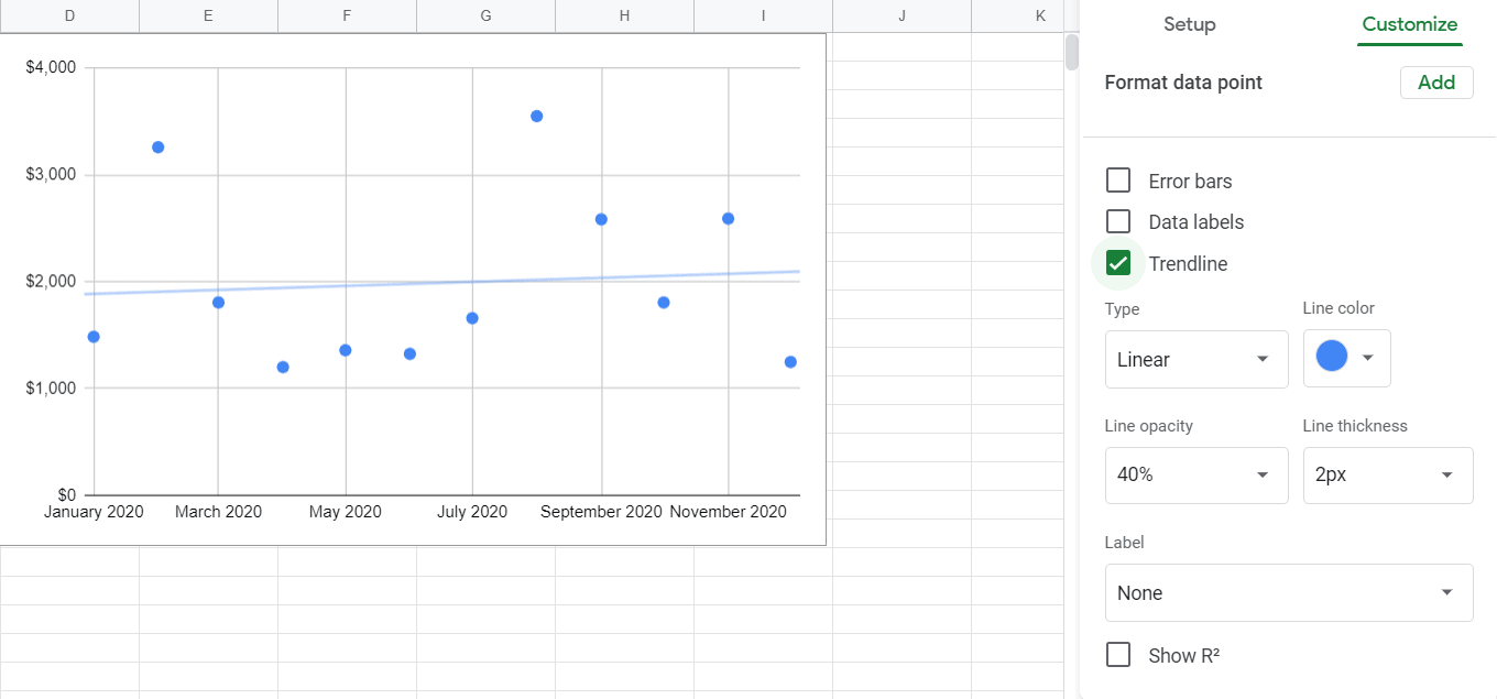 A scatter plot of Ethan's finances.