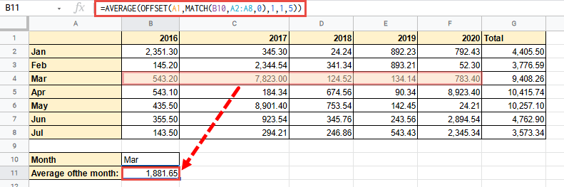 Using OFFSET When the Address of a Cell is not Previously Known