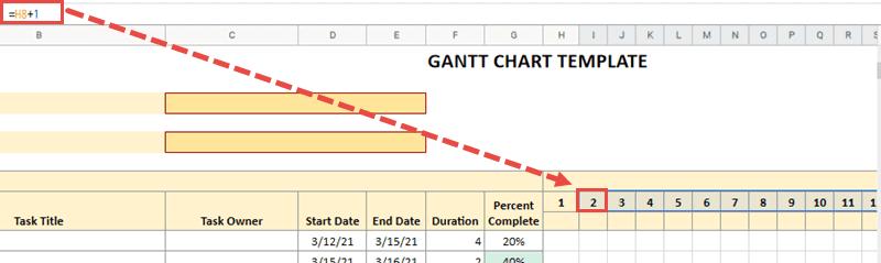 gantt chart google sheets