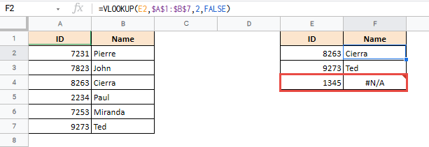 VLOOKUP function simply returns an #N/A error, since the value the function is trying to access is 'Not Available'.