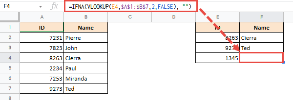 simply pass a blank text string as the second parameter of the IFNA function